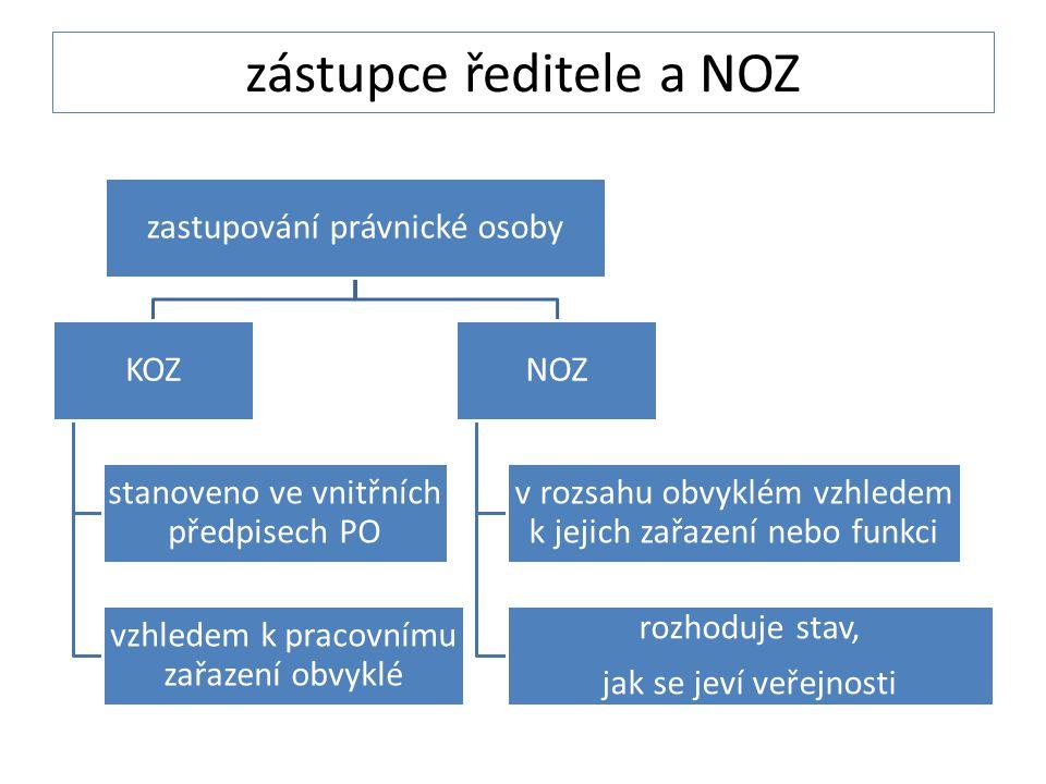 zástupce ředitele a NOZ