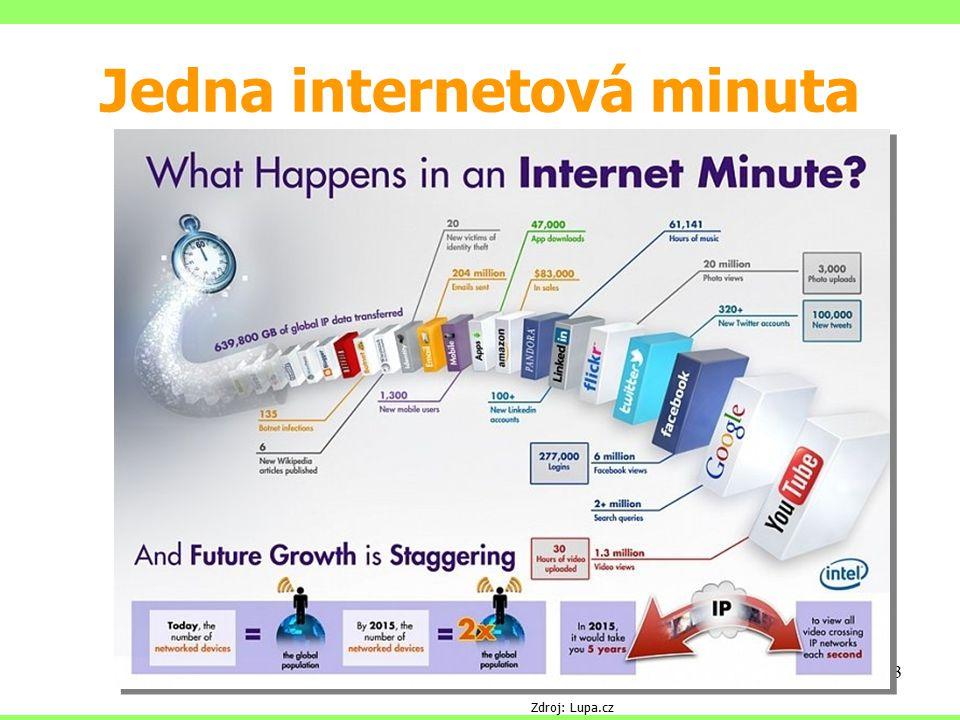 Jedna internetová minuta