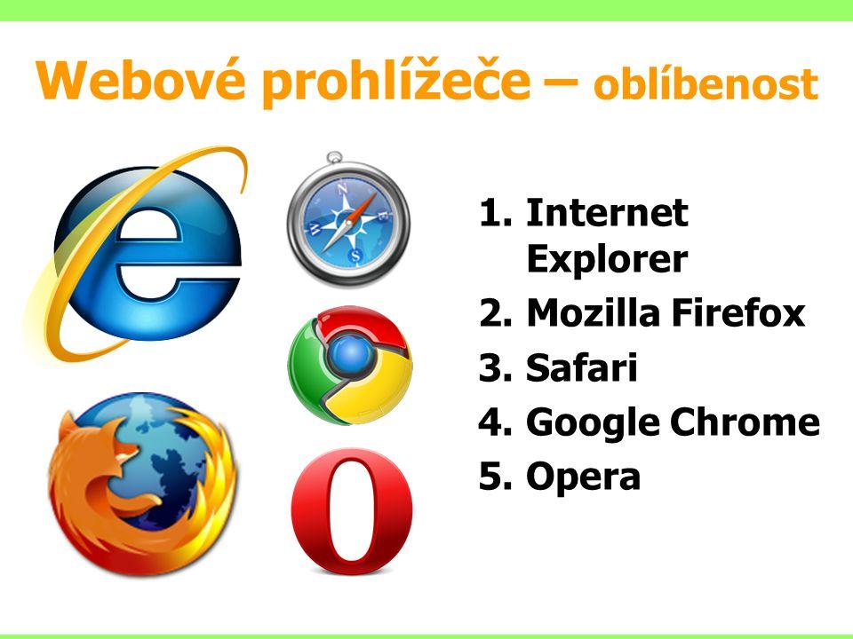 Webové prohlížeče – oblíbenost