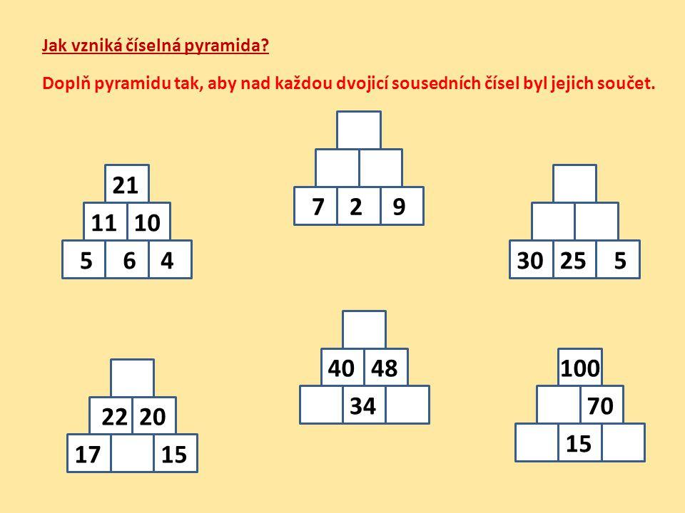 Jak vzniká číselná pyramida