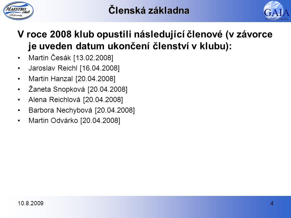 Členská základna V roce 2008 klub opustili následující členové (v závorce je uveden datum ukončení členství v klubu):