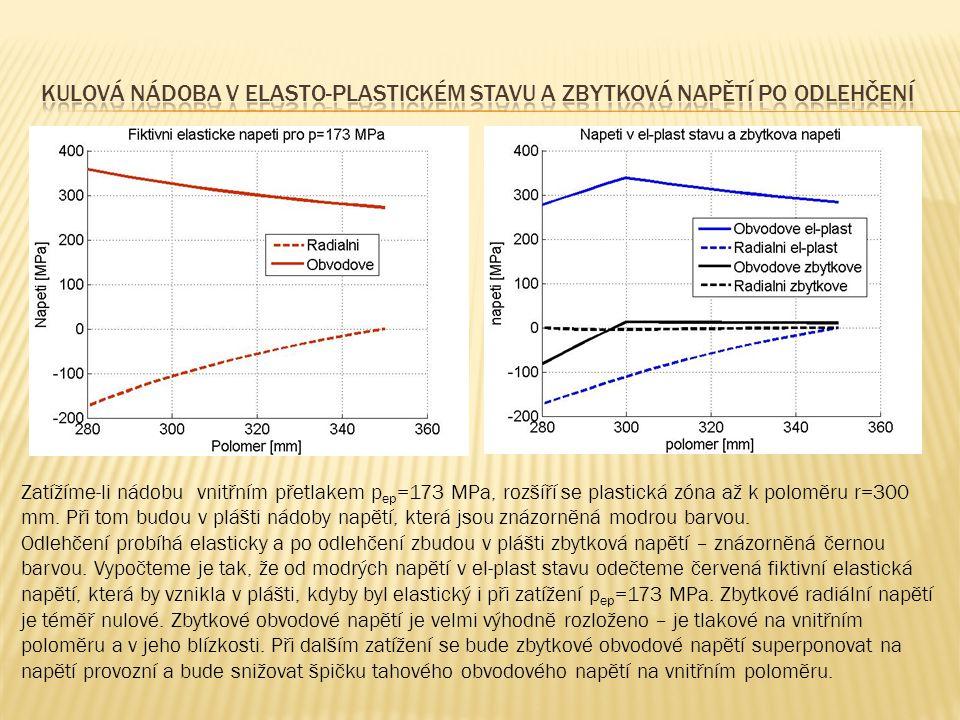 kulová nádoba v elasto-plastickém stavu a zbytková napětí po odlehčení