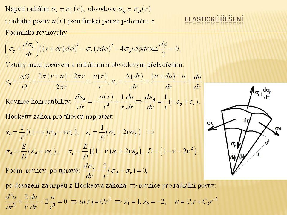 Elastické řešení