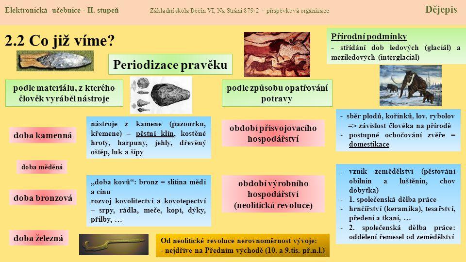 2.2 Co již víme Periodizace pravěku Přírodní podmínky