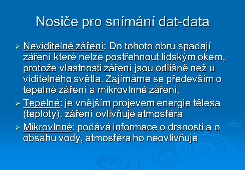 Nosiče pro snímání dat-data