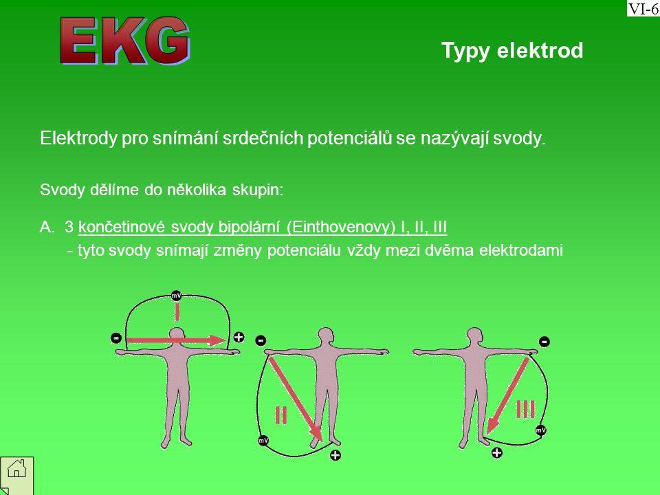 VI-6 EKG. Typy elektrod. Elektrody pro snímání srdečních potenciálů se nazývají svody. Svody dělíme do několika skupin:
