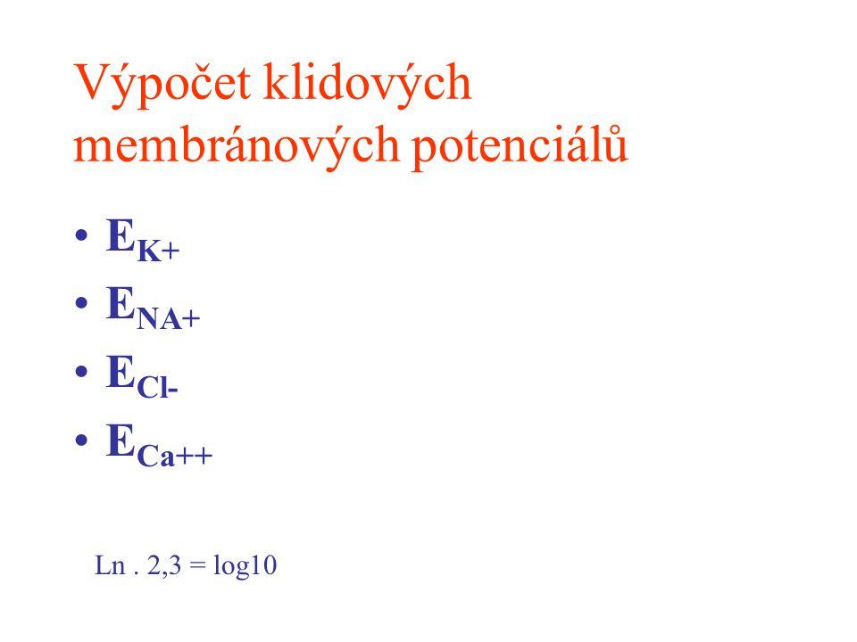 Výpočet klidových membránových potenciálů