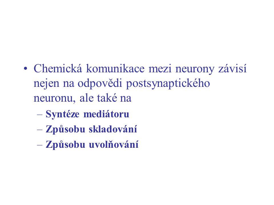 Chemická komunikace mezi neurony závisí nejen na odpovědi postsynaptického neuronu, ale také na