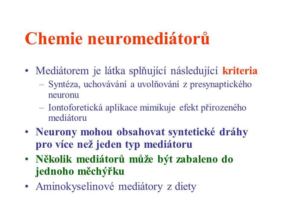 Chemie neuromediátorů
