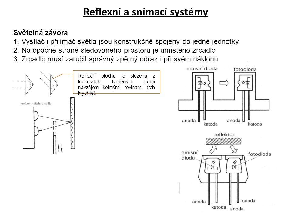 Reflexní a snímací systémy
