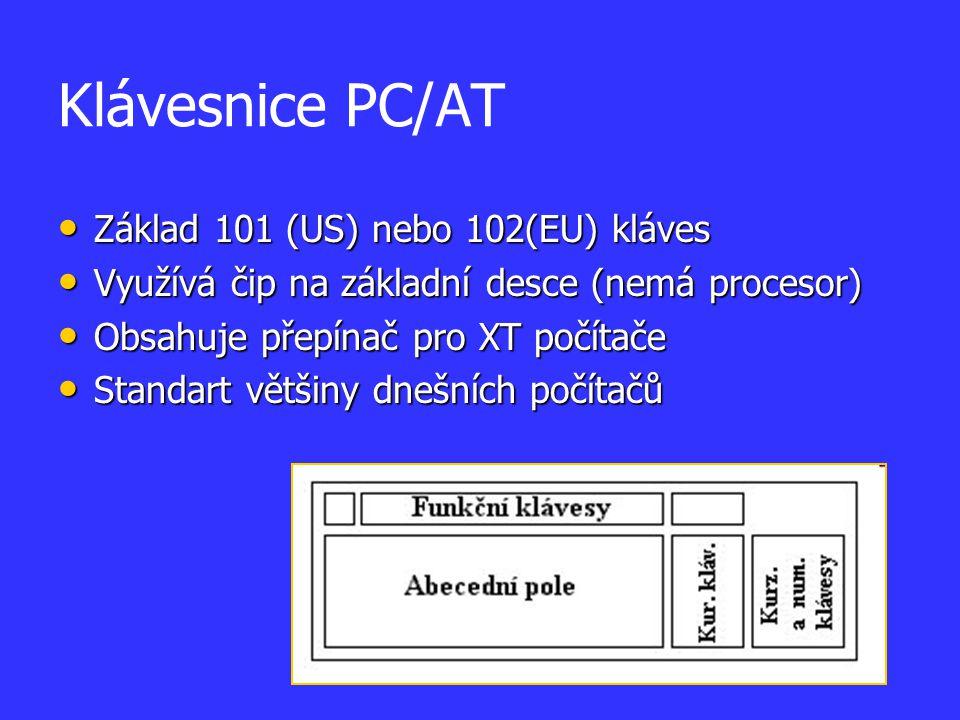 Klávesnice PC/AT Základ 101 (US) nebo 102(EU) kláves
