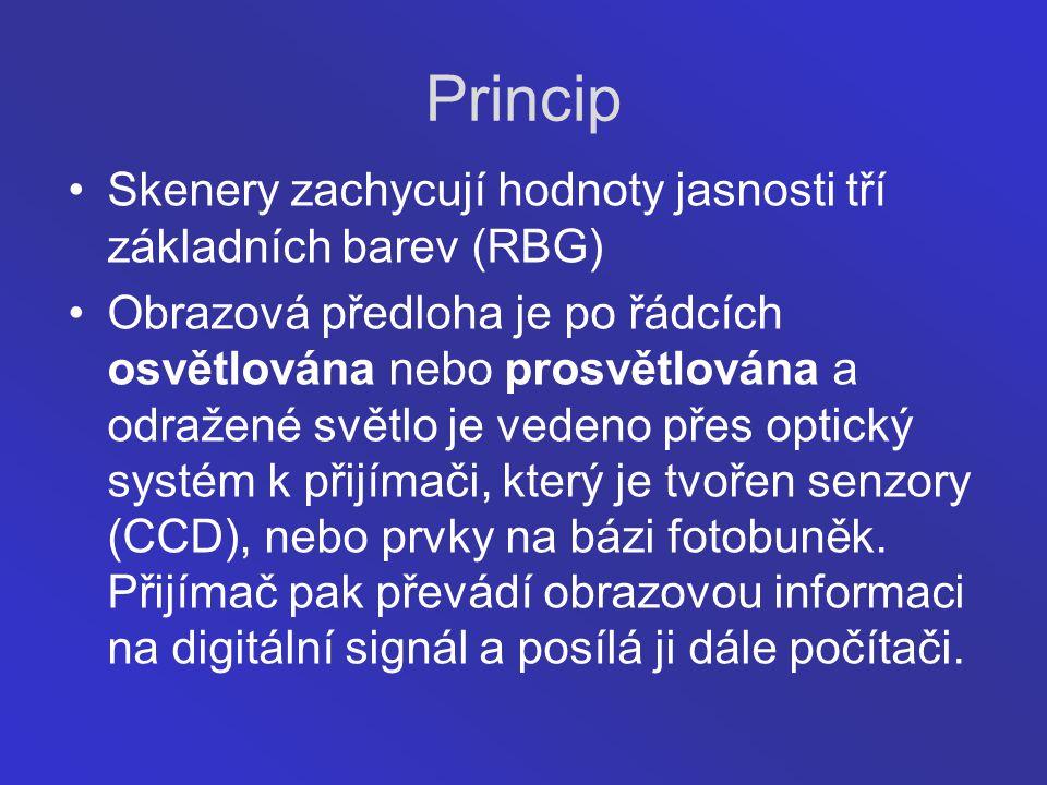 Princip Skenery zachycují hodnoty jasnosti tří základních barev (RBG)