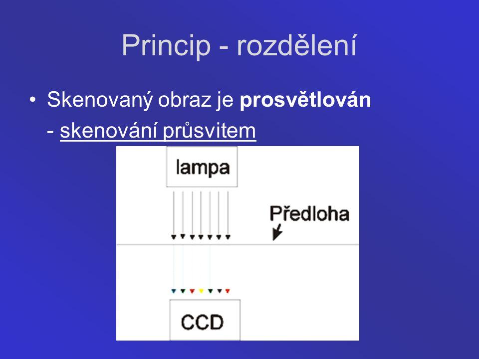 Princip - rozdělení Skenovaný obraz je prosvětlován