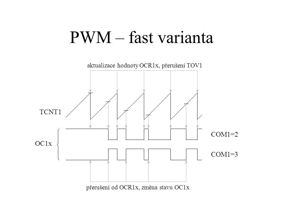 PWM – fast varianta TCNT1 COM1=2 OC1x COM1=3