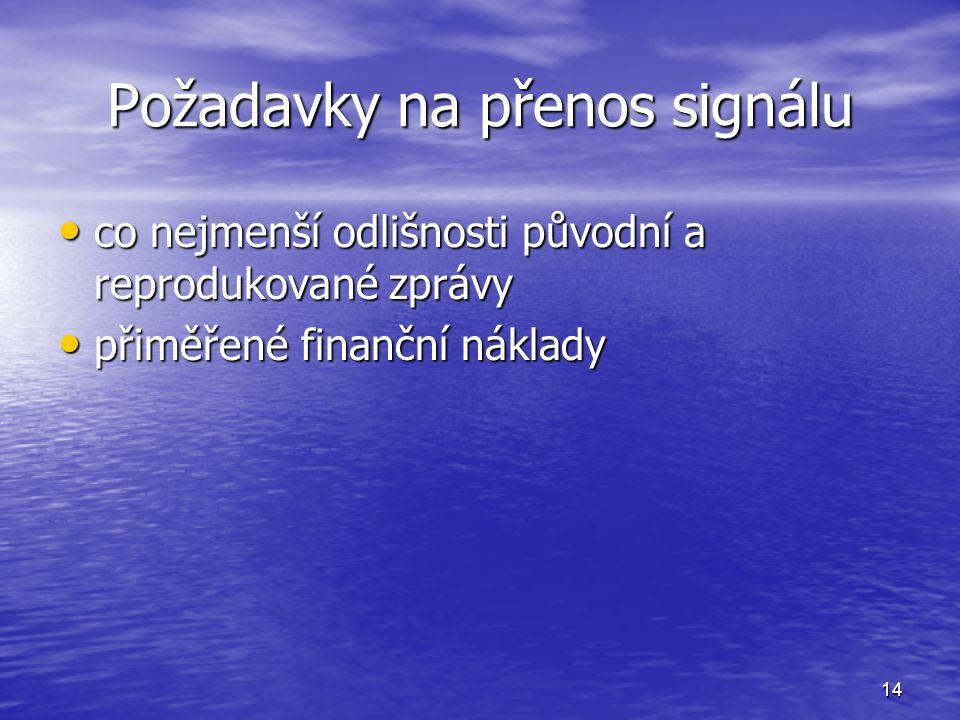 Požadavky na přenos signálu