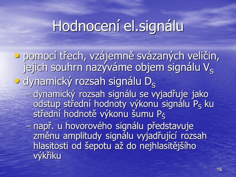 Hodnocení el.signálu pomocí třech, vzájemně svázaných veličin, jejich souhrn nazýváme objem signálu VS.