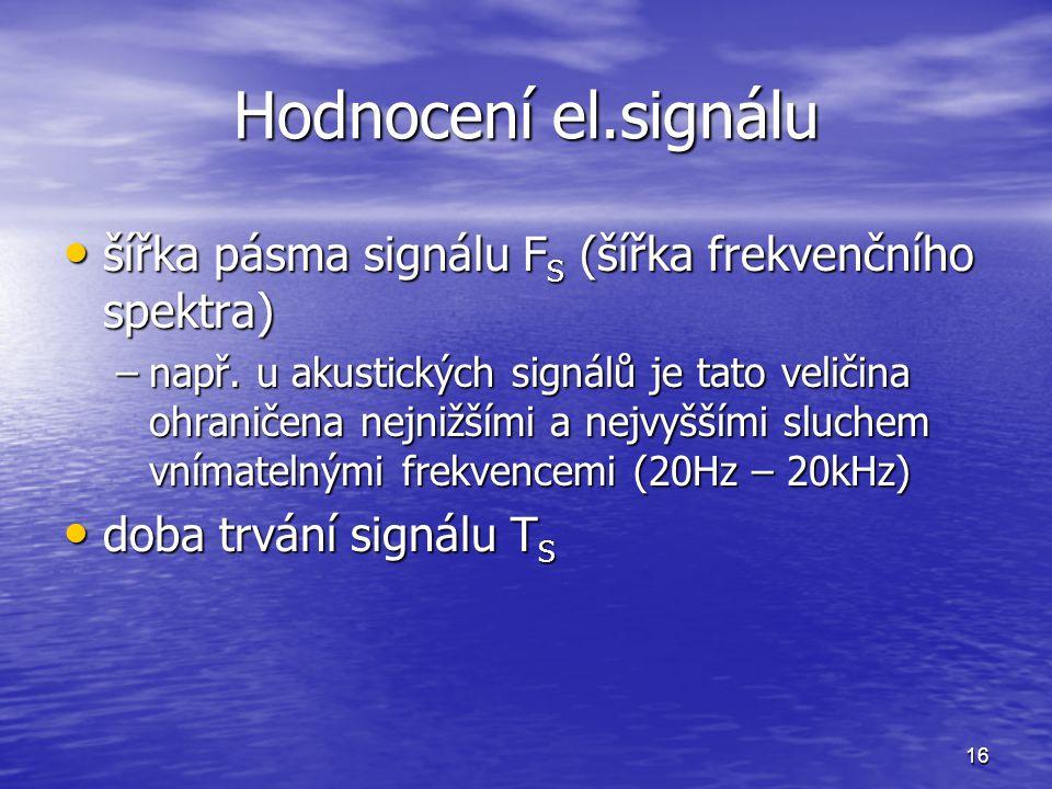 Hodnocení el.signálu šířka pásma signálu FS (šířka frekvenčního spektra)