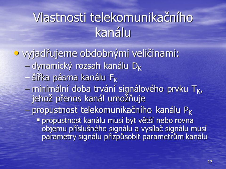Vlastnosti telekomunikačního kanálu