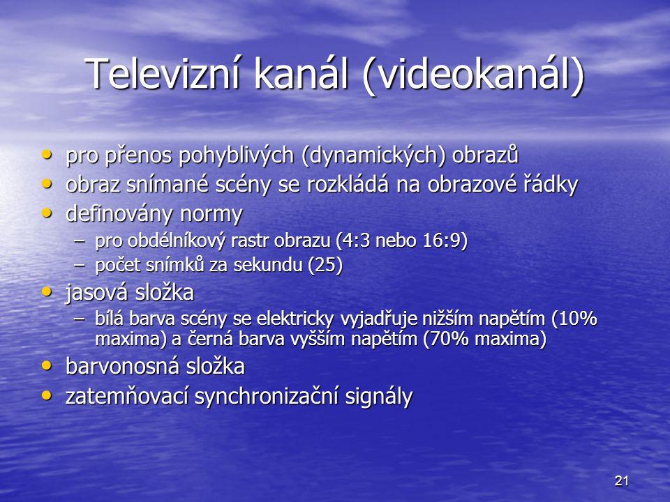 Televizní kanál (videokanál)