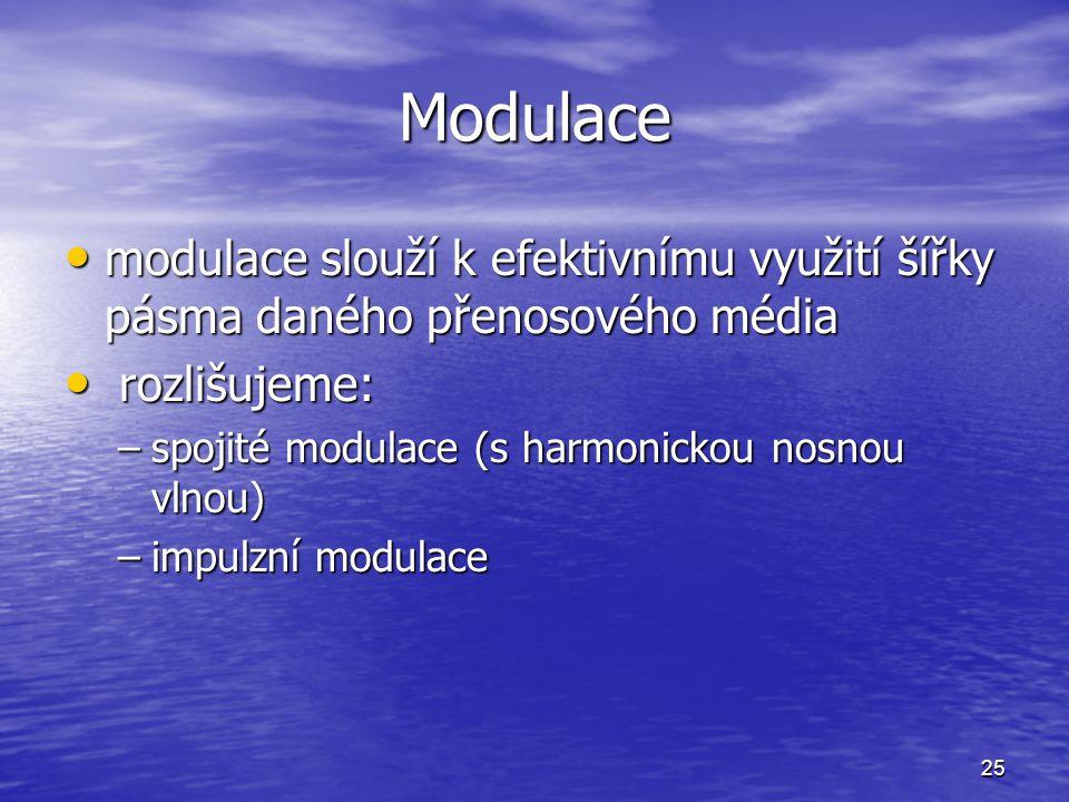 Modulace modulace slouží k efektivnímu využití šířky pásma daného přenosového média. rozlišujeme: spojité modulace (s harmonickou nosnou vlnou)