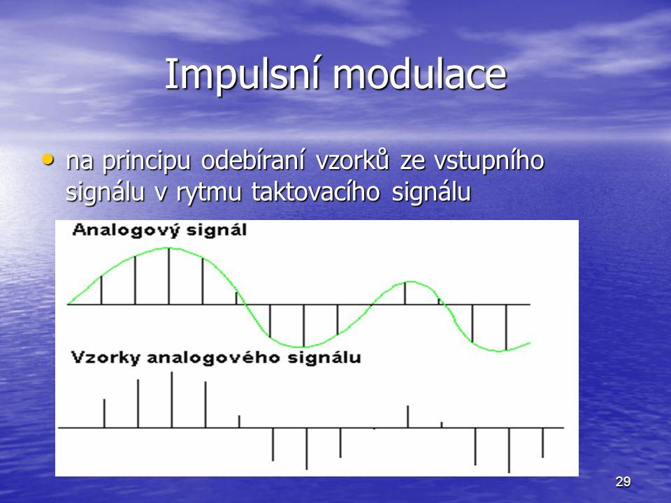 Impulsní modulace na principu odebíraní vzorků ze vstupního signálu v rytmu taktovacího signálu