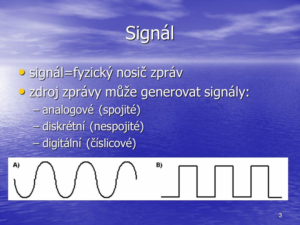 Signál signál=fyzický nosič zpráv zdroj zprávy může generovat signály: