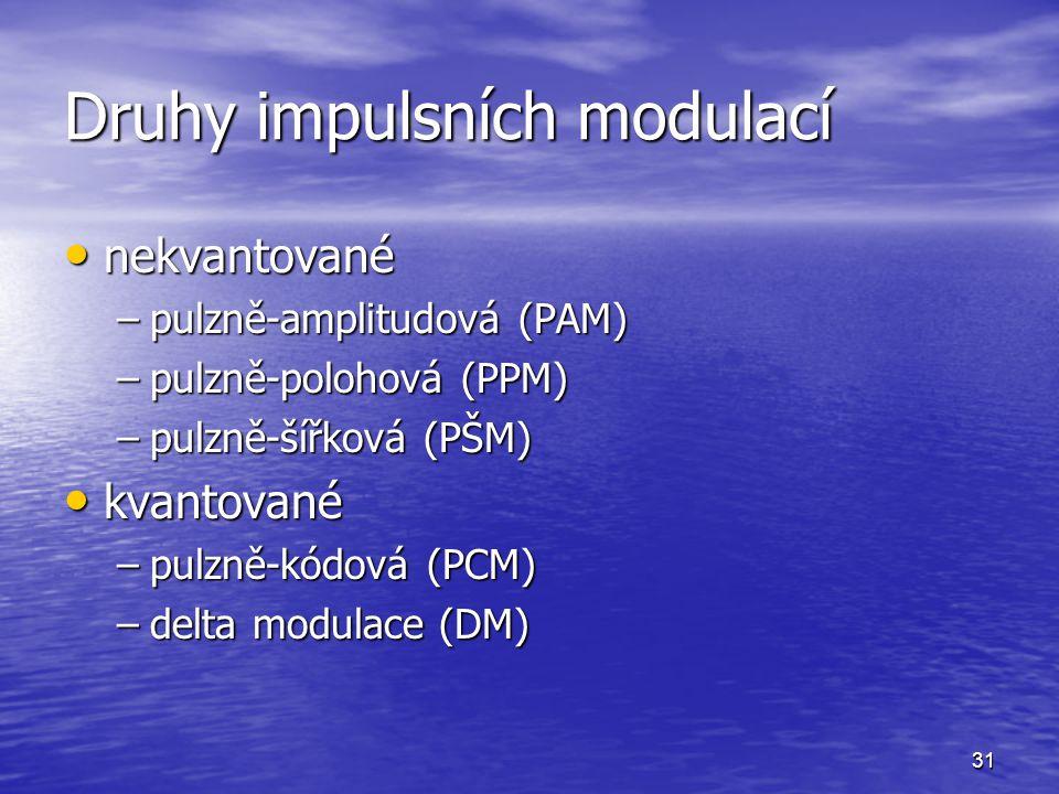 Druhy impulsních modulací