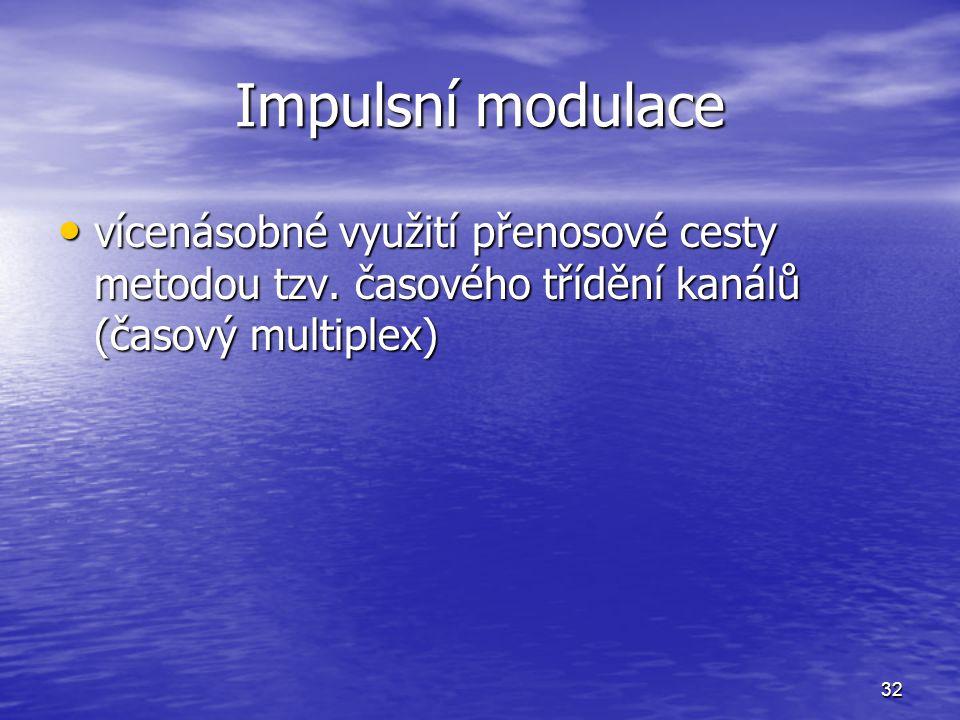 Impulsní modulace vícenásobné využití přenosové cesty metodou tzv.