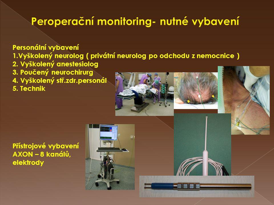 Peroperační monitoring- nutné vybavení
