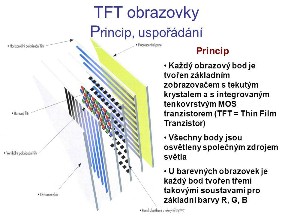 TFT obrazovky Princip, uspořádání