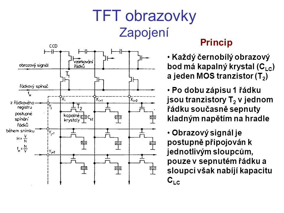 TFT obrazovky Zapojení