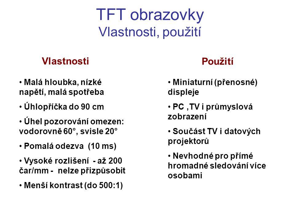 TFT obrazovky Vlastnosti, použití