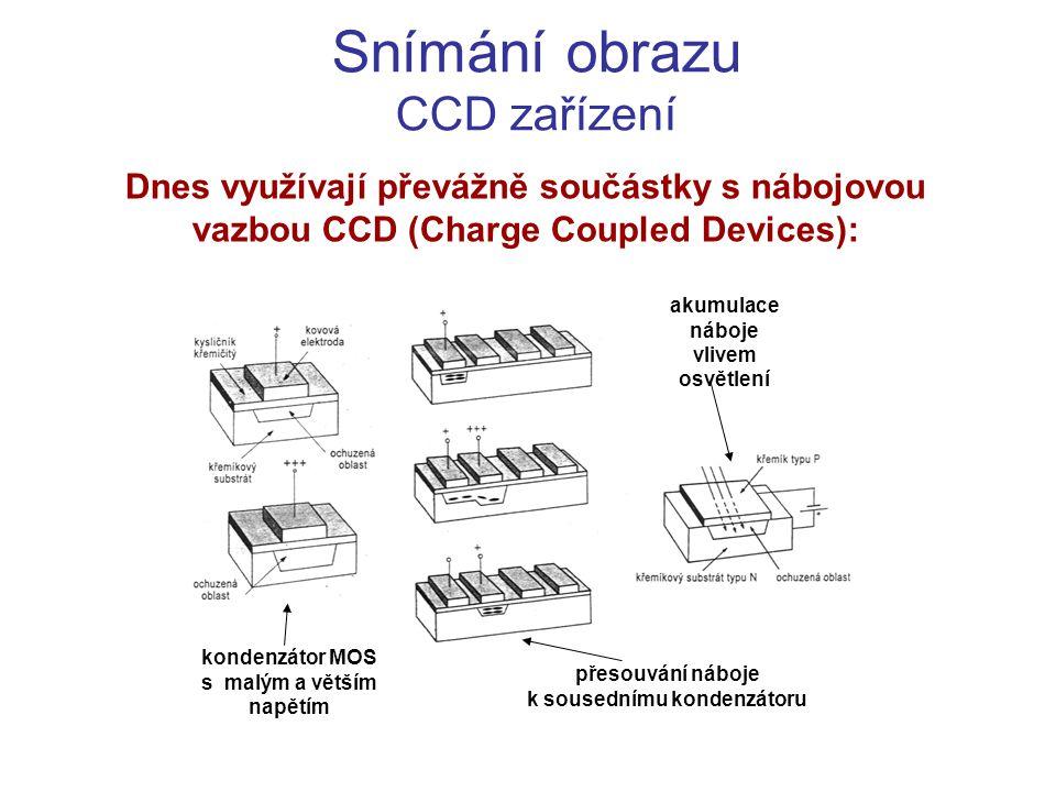 Snímání obrazu CCD zařízení