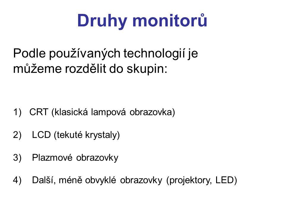 Druhy monitorů Podle používaných technologií je můžeme rozdělit do skupin: CRT (klasická lampová obrazovka)
