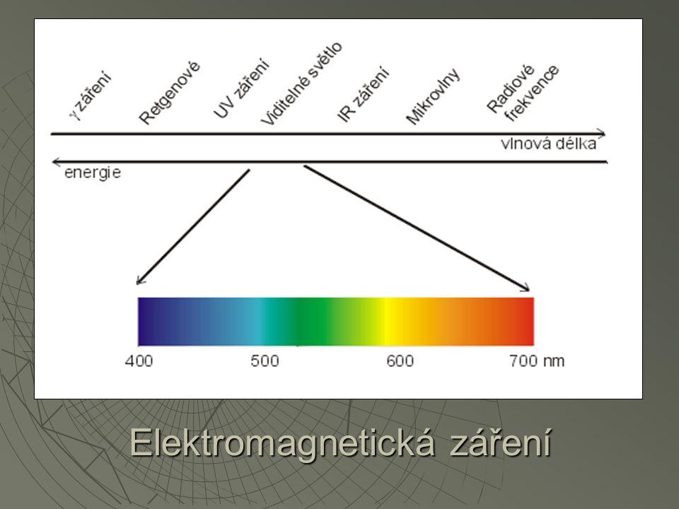 Elektromagnetická záření