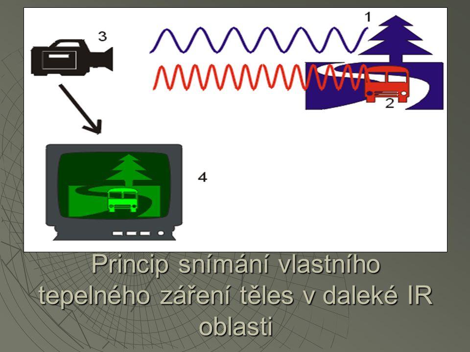 Princip snímání vlastního tepelného záření těles v daleké IR oblasti