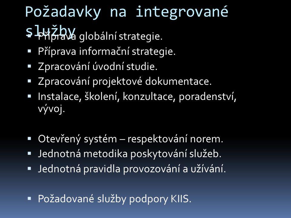 Požadavky na integrované služby