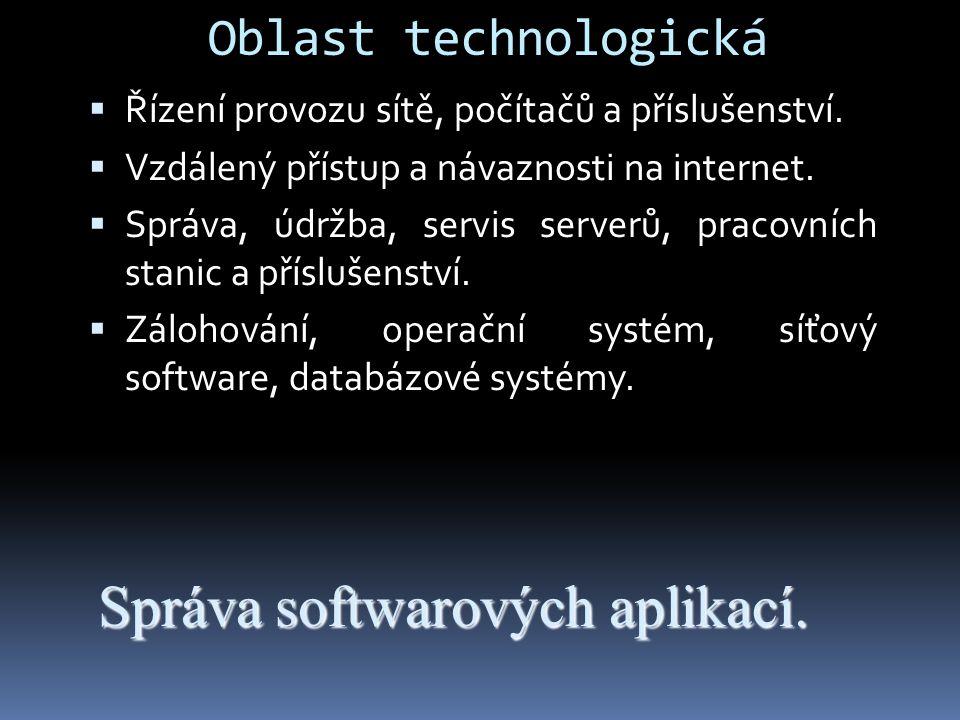 Správa softwarových aplikací.
