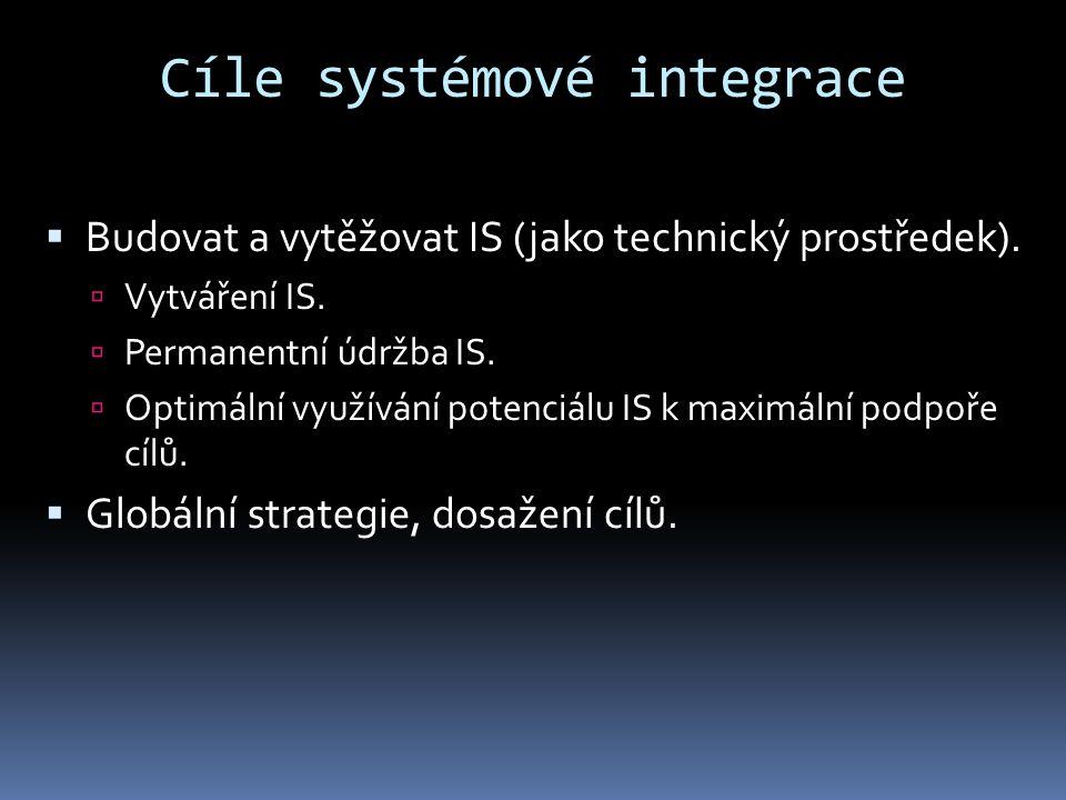 Cíle systémové integrace