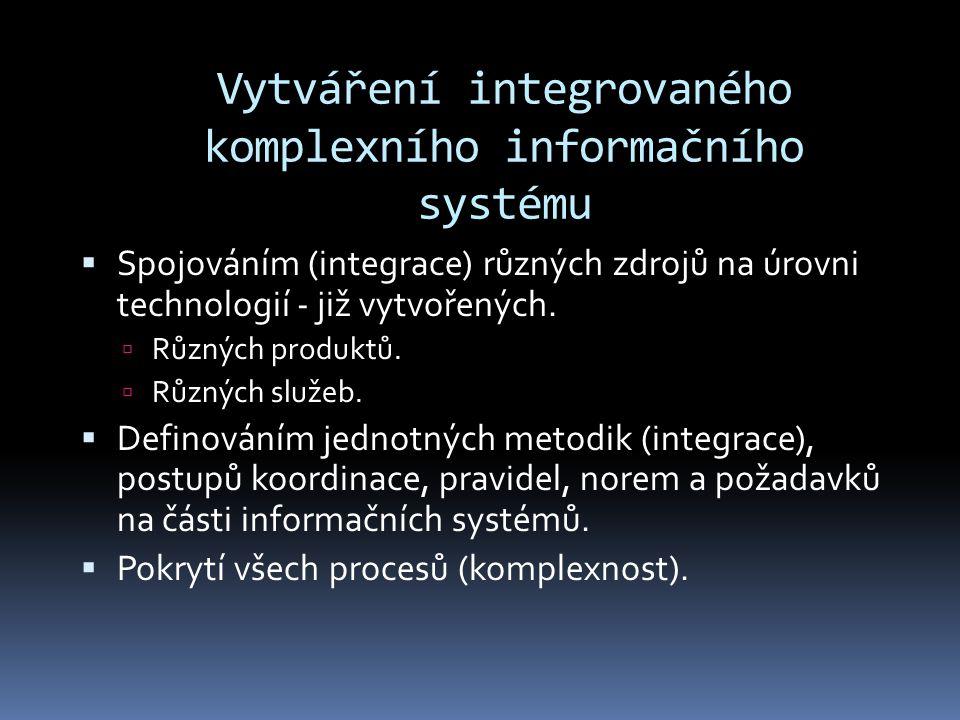 Vytváření integrovaného komplexního informačního systému