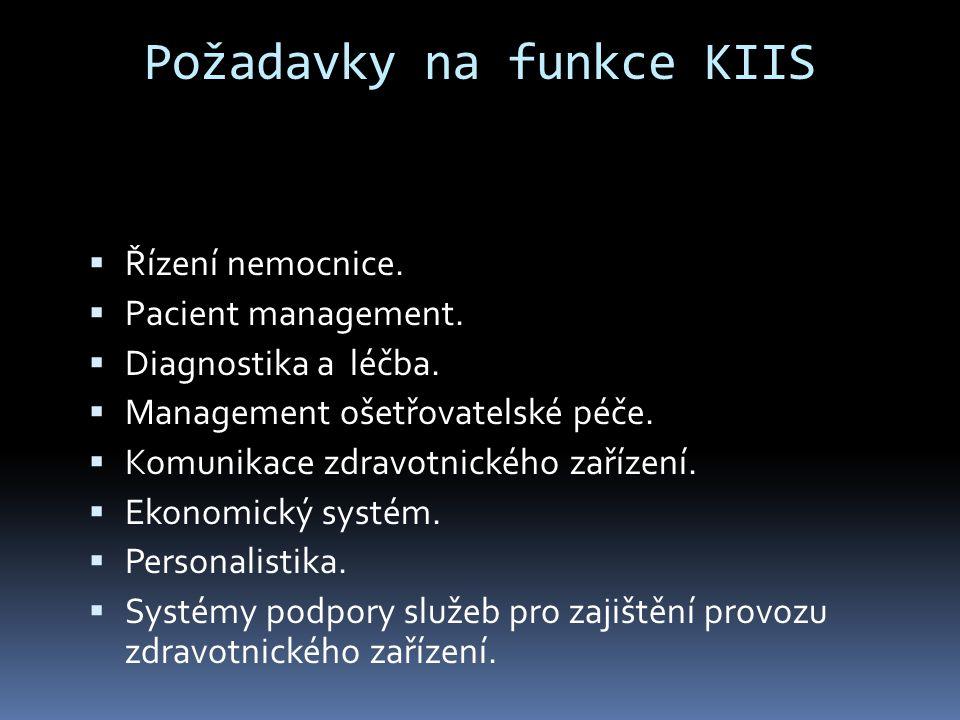 Požadavky na funkce KIIS
