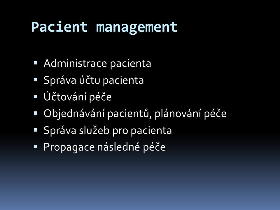 Pacient management Administrace pacienta Správa účtu pacienta