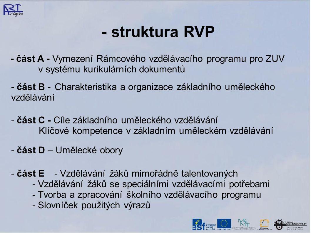 - struktura RVP - část A - Vymezení Rámcového vzdělávacího programu pro ZUV. v systému kurikulárních dokumentů.
