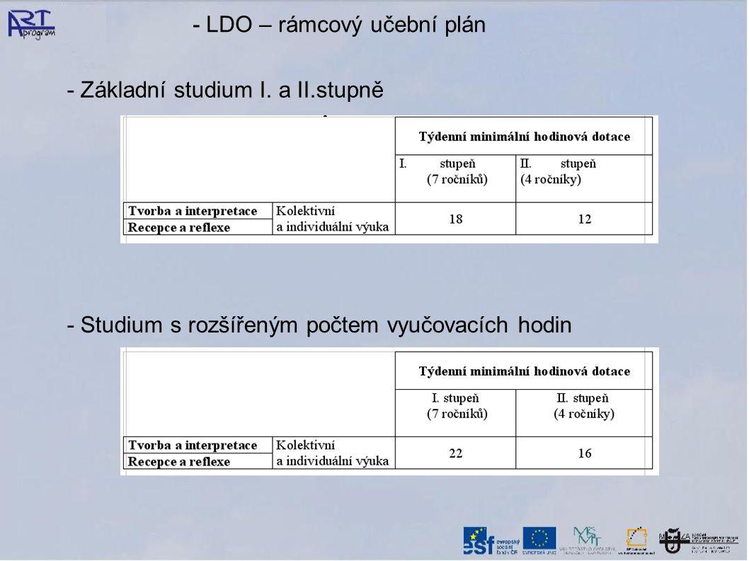 - LDO – rámcový učební plán