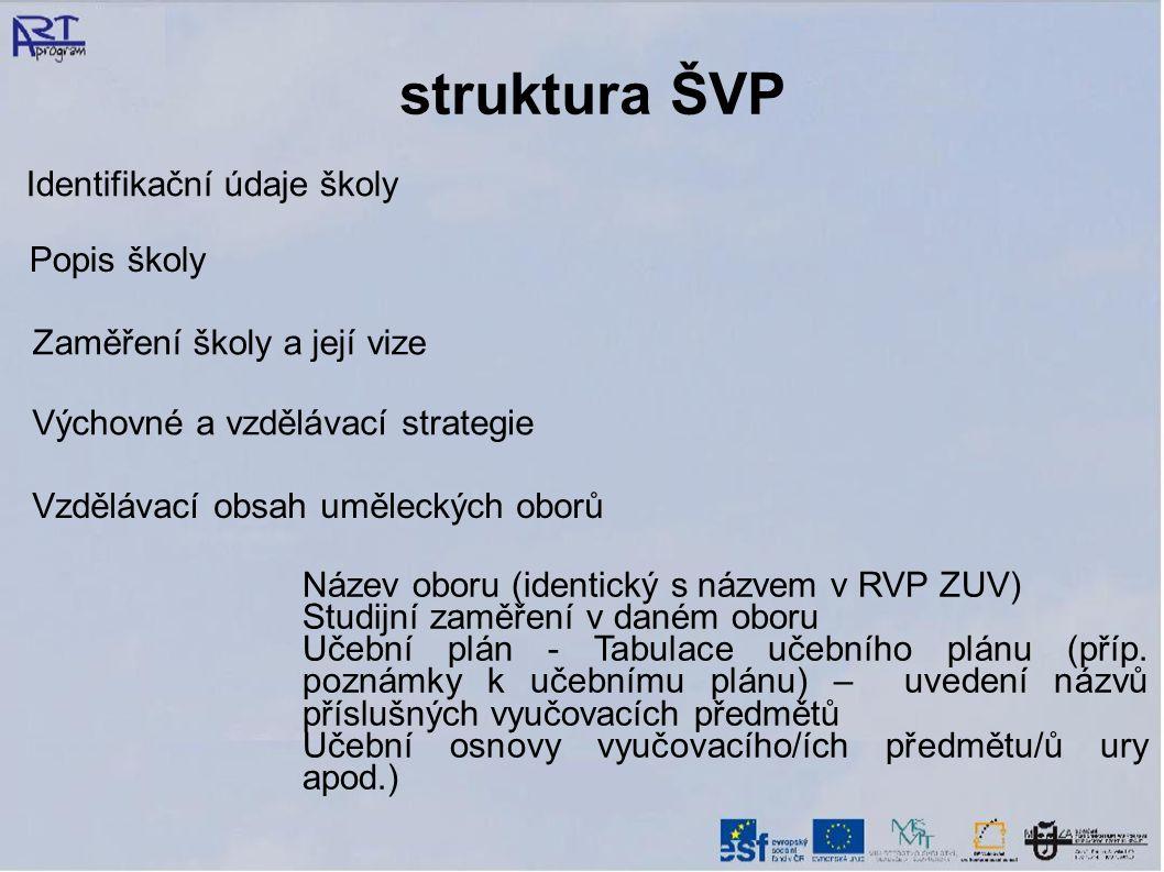 struktura ŠVP Identifikační údaje školy Popis školy