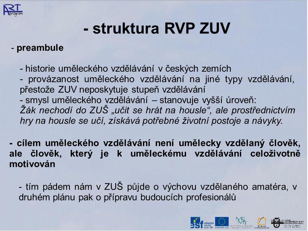 - struktura RVP ZUV - preambule