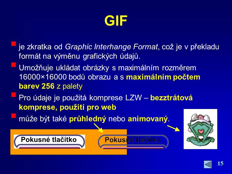 GIF je zkratka od Graphic Interhange Format, což je v překladu formát na výměnu grafických údajů.
