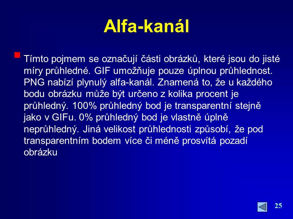 Alfa-kanál