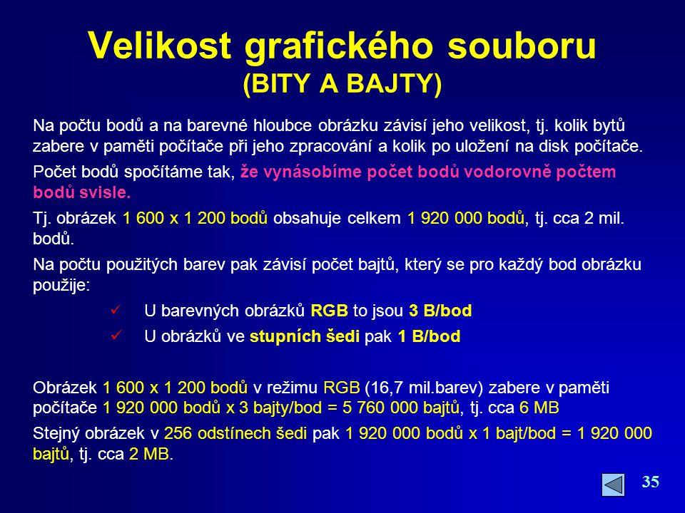 Velikost grafického souboru (BITY A BAJTY)