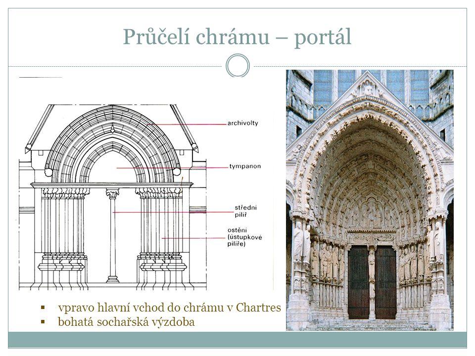 Průčelí chrámu – portál